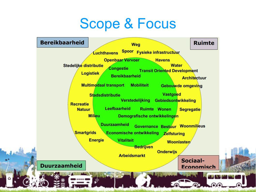 Scope & Focus