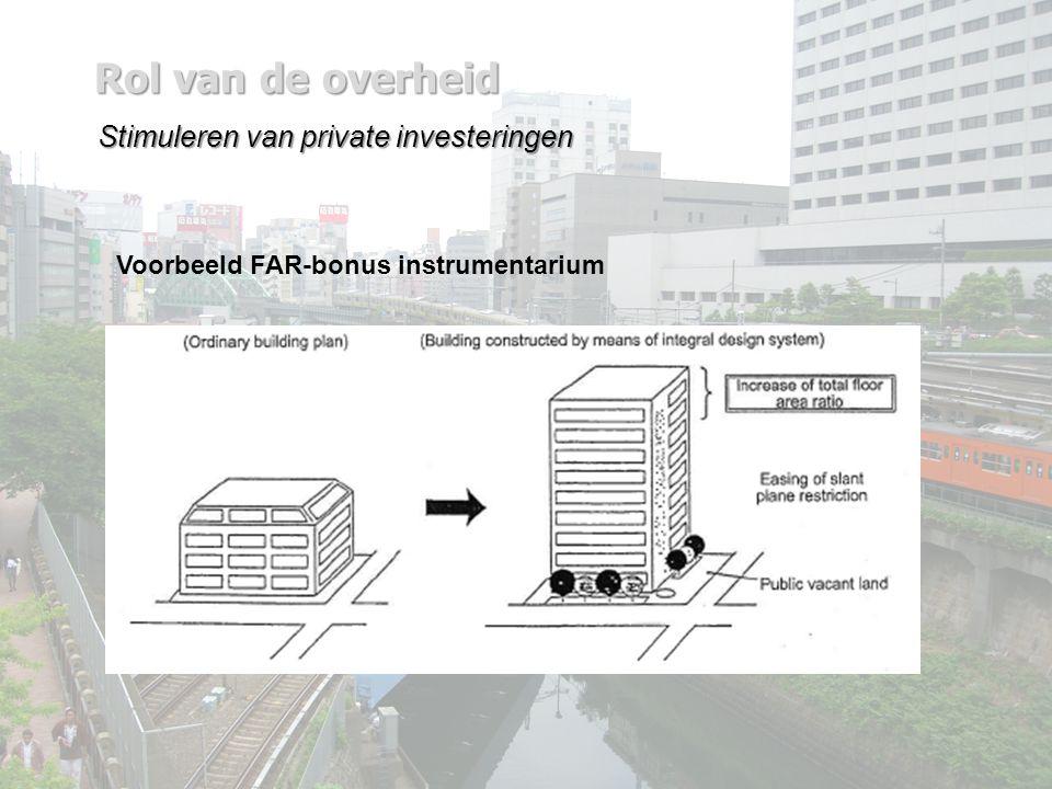 Rol van de overheid Voorbeeld FAR-bonus instrumentarium Stimuleren van private investeringen