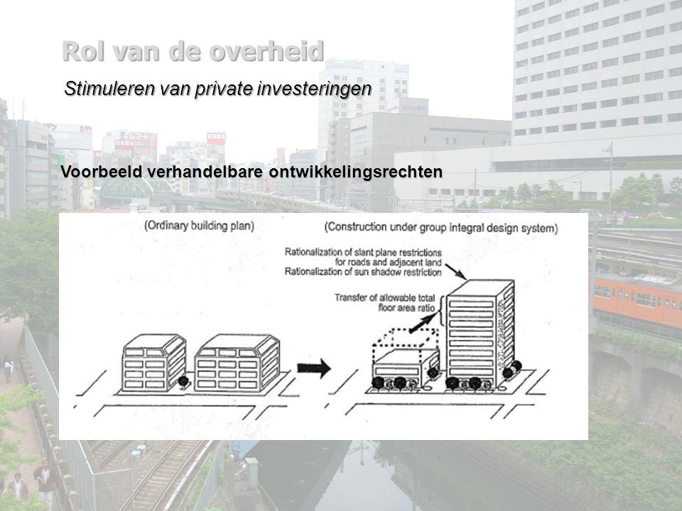 Rol van de overheid Stimuleren van private investeringen Voorbeeld verhandelbare ontwikkelingsrechten