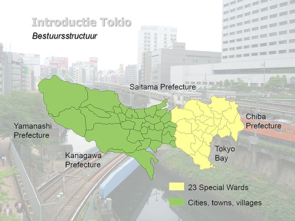 Bestuursstructuur Bestuursstructuur 8 Introductie Tokio