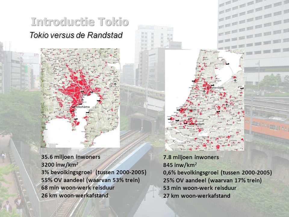 Tokio versus de Randstad 9 35.6 miljoen inwoners 3200 inw/km 2 3% bevolkingsgroei (tussen 2000-2005) 55% OV aandeel (waarvan 53% trein) 68 min woon-werk reisduur 26 km woon-werkafstand 7.8 miljoen inwoners 845 inw/km 2 0,6% bevolkingsgroei (tussen 2000-2005) 25% OV aandeel (waarvan 17% trein) 53 min woon-werk reisduur 27 km woon-werkafstand Introductie Tokio