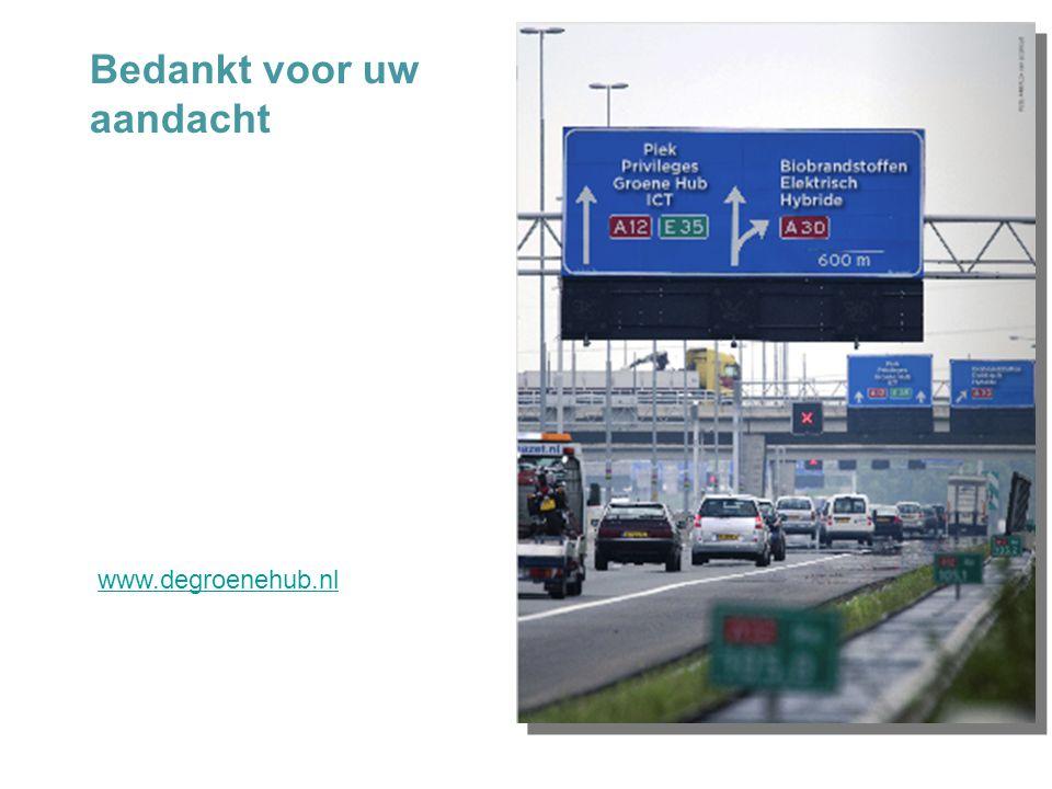www.degroenehub.nl Bedankt voor uw aandacht