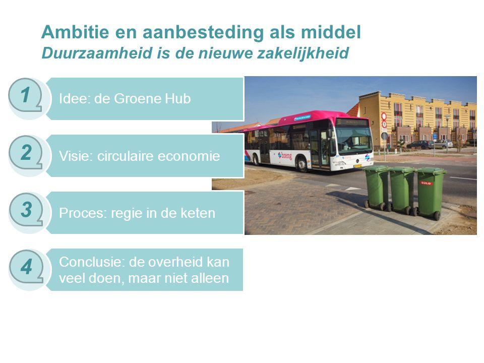 Idee: de Groene Hub Visie: circulaire economie Proces: regie in de keten Conclusie: de overheid kan veel doen, maar niet alleen Ambitie en aanbestedin