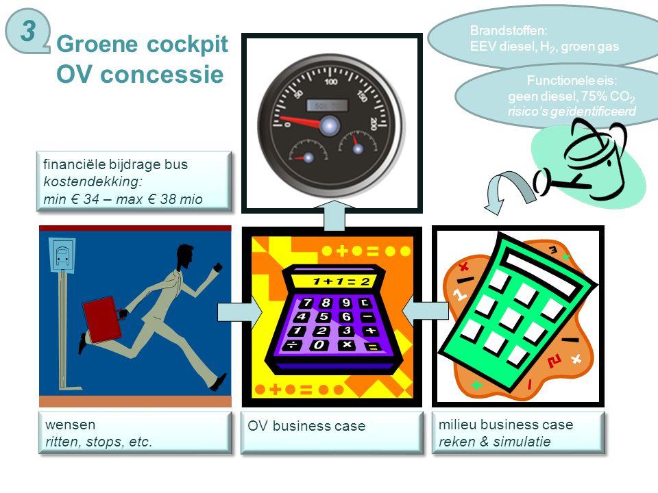Groene OV concessie 10-jarige concessie naar vervoerder Hermes per 9/12/2012 vraag naar alternatieve brandstoffen 218 1 45 3