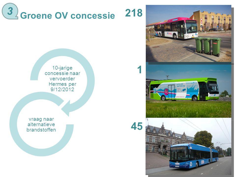 (Potentiele) vergisting Potentiele Hub richting Ruhrgebied richting Rijnmond (Potentiele) locaties Vulpunten CNG / LNG 10-22 miljoen m 3 / jr 7-20 miljoen m 3 / jr 2,4 -6 miljoen m 3 / jr Groene Hub… wordt groene handel € 5-7 mio economisch toegevoegde waarde / jaar € 50-70 mio investering bedrijfsleven 3