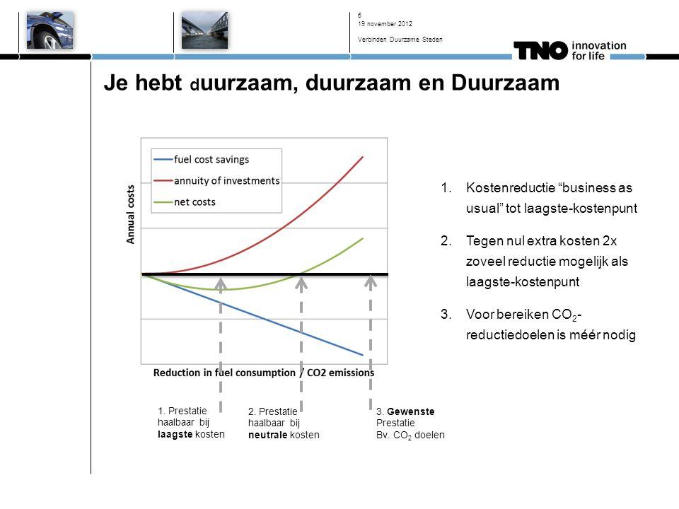 Je hebt d uurzaam, duurzaam en Duurzaam 19 november 2012 Verbinden Duurzame Steden 6 1.