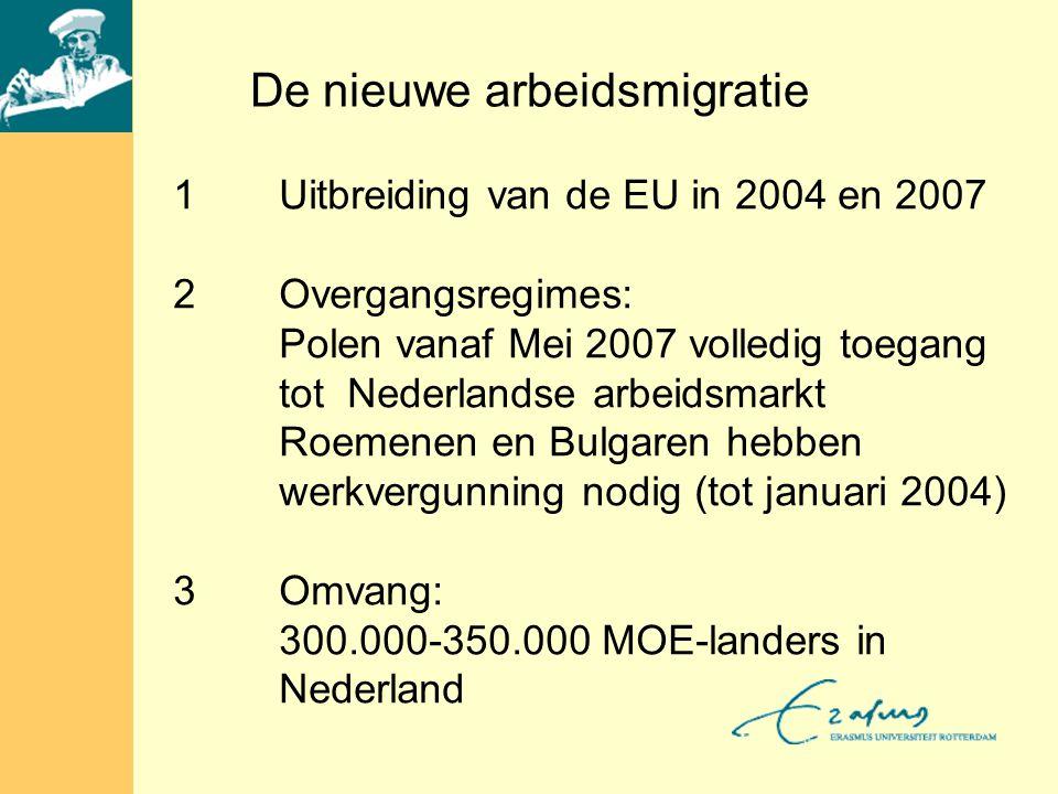 De nieuwe arbeidsmigratie 1Uitbreiding van de EU in 2004 en 2007 2 Overgangsregimes: Polen vanaf Mei 2007 volledig toegang tot Nederlandse arbeidsmarkt Roemenen en Bulgaren hebben werkvergunning nodig (tot januari 2004) 3Omvang: 300.000-350.000 MOE-landers in Nederland