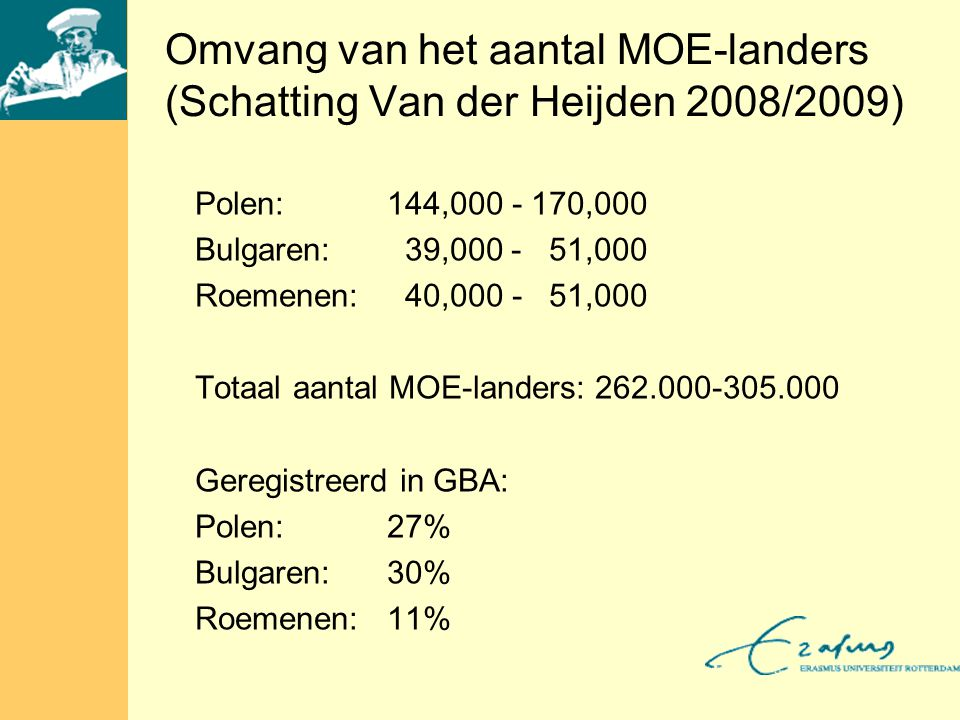 Omvang van het aantal MOE-landers (Schatting Van der Heijden 2008/2009) Polen: 144,000 - 170,000 Bulgaren: 39,000 - 51,000 Roemenen: 40,000 - 51,000 Totaal aantal MOE-landers: 262.000-305.000 Geregistreerd in GBA: Polen:27% Bulgaren:30% Roemenen:11%