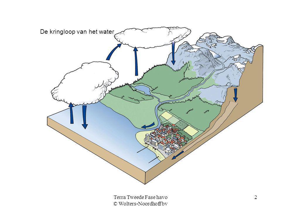 Terra Tweede Fase havo © Wolters-Noordhoff bv 2 De kringloop van het water
