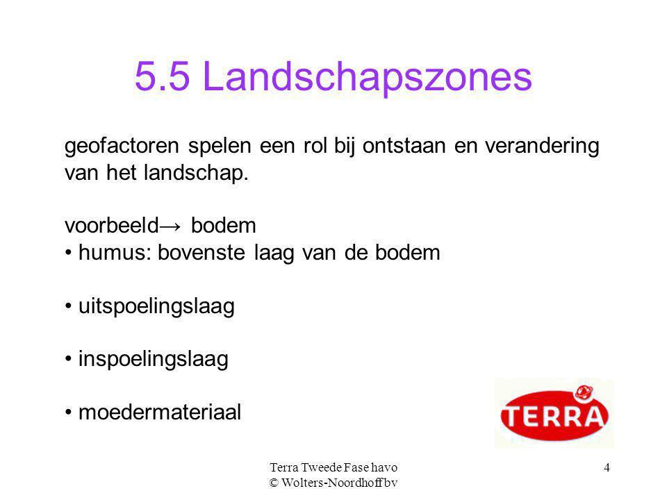 4 5.5 Landschapszones geofactoren spelen een rol bij ontstaan en verandering van het landschap. voorbeeld→ bodem humus: bovenste laag van de bodem uit