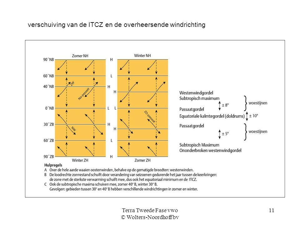 Terra Tweede Fase vwo © Wolters-Noordhoff bv 11 verschuiving van de ITCZ en de overheersende windrichting