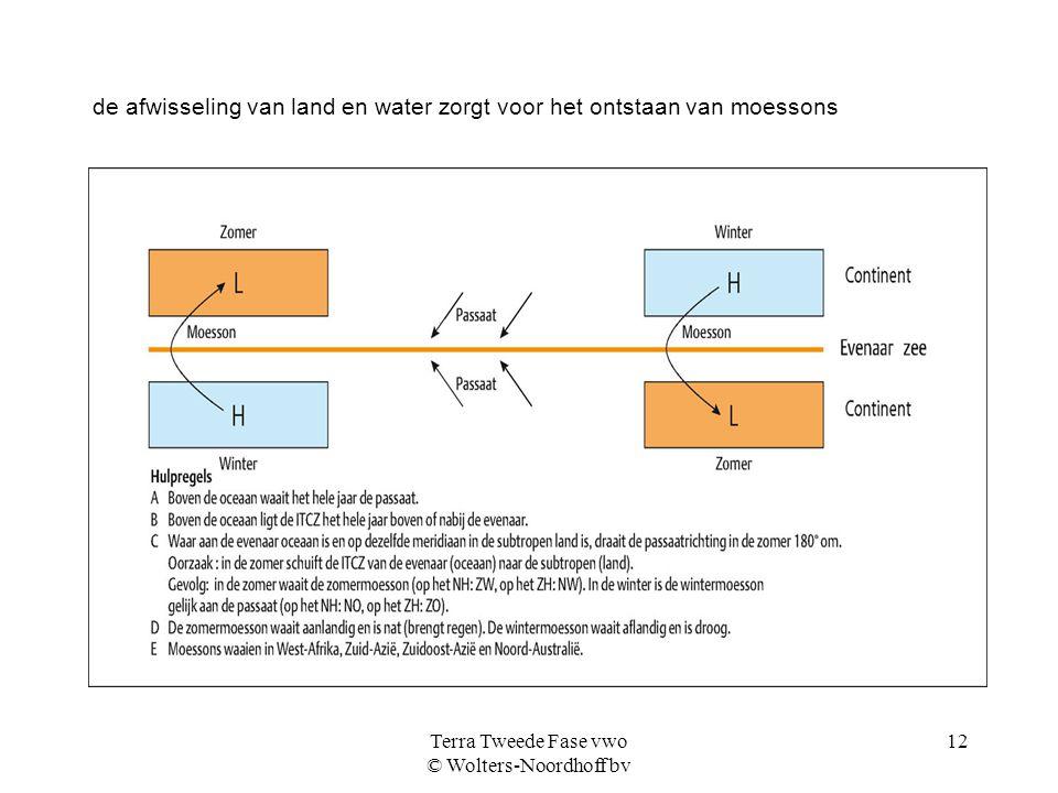 Terra Tweede Fase vwo © Wolters-Noordhoff bv 12 de afwisseling van land en water zorgt voor het ontstaan van moessons