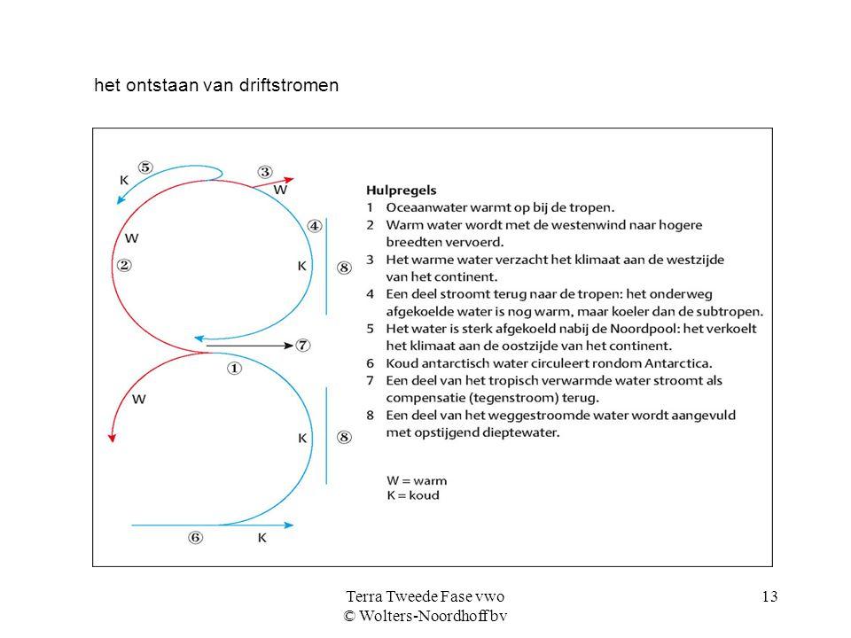 Terra Tweede Fase vwo © Wolters-Noordhoff bv 13 het ontstaan van driftstromen