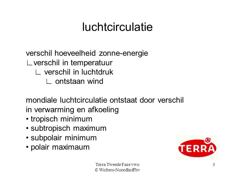 Terra Tweede Fase vwo © Wolters-Noordhoff bv 3 luchtcirculatie verschil hoeveelheid zonne-energie ∟verschil in temperatuur ∟ verschil in luchtdruk ∟ o
