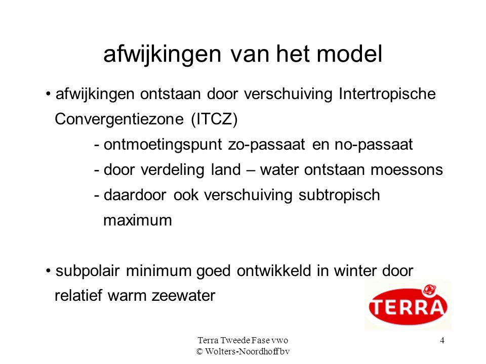 Terra Tweede Fase vwo © Wolters-Noordhoff bv 4 afwijkingen van het model afwijkingen ontstaan door verschuiving Intertropische Convergentiezone (ITCZ)