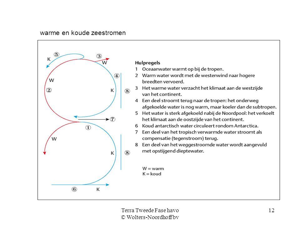 Terra Tweede Fase havo © Wolters-Noordhoff bv 13 De 5 hoofdklimaten en hun onderverdeling