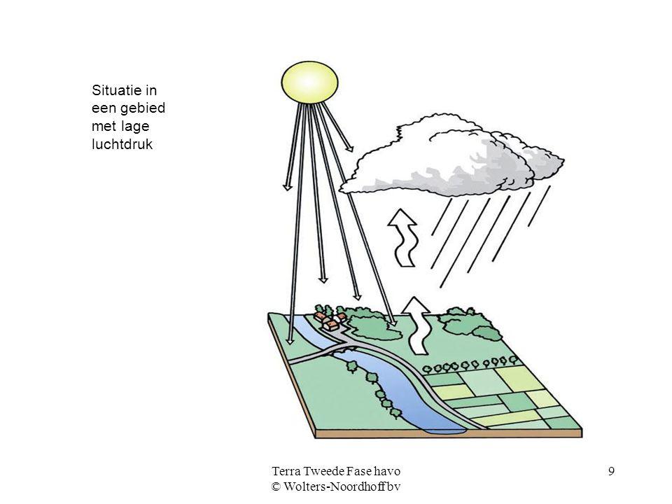 Terra Tweede Fase havo © Wolters-Noordhoff bv 9 Situatie in een gebied met lage luchtdruk