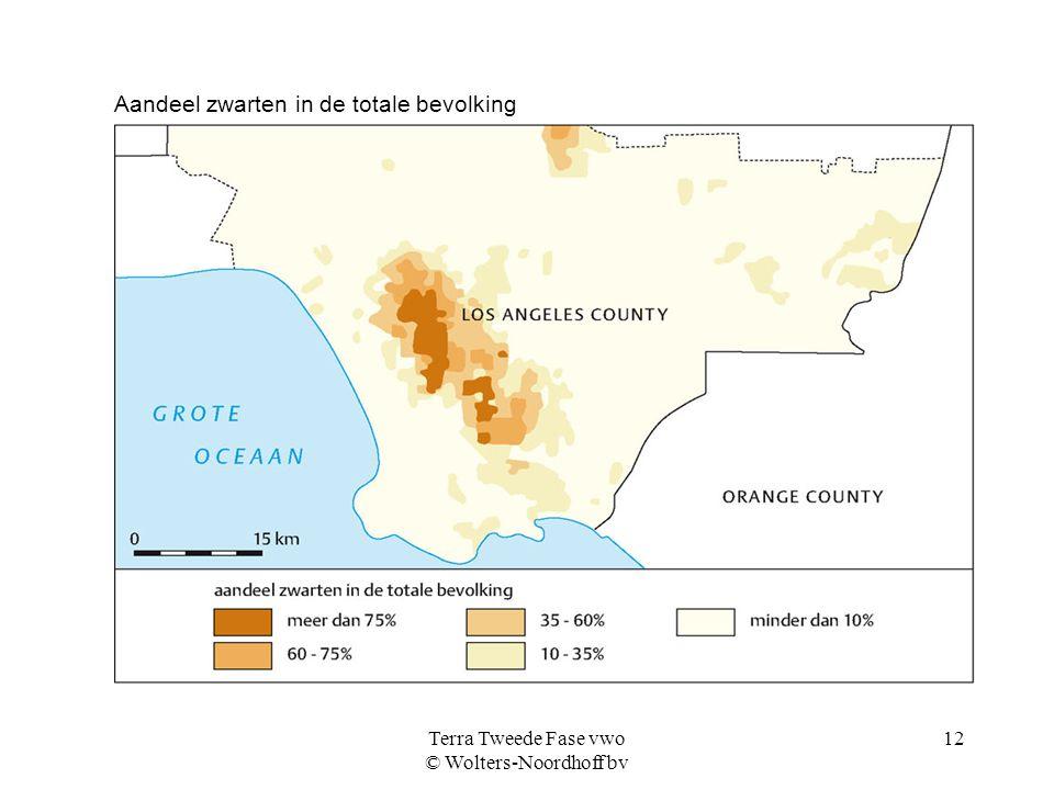 Terra Tweede Fase vwo © Wolters-Noordhoff bv 12 Aandeel zwarten in de totale bevolking