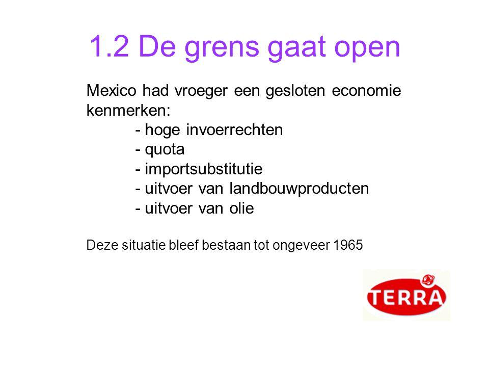 1.2 De grens gaat open Mexico had vroeger een gesloten economie kenmerken: - hoge invoerrechten - quota - importsubstitutie - uitvoer van landbouwproducten - uitvoer van olie Deze situatie bleef bestaan tot ongeveer 1965