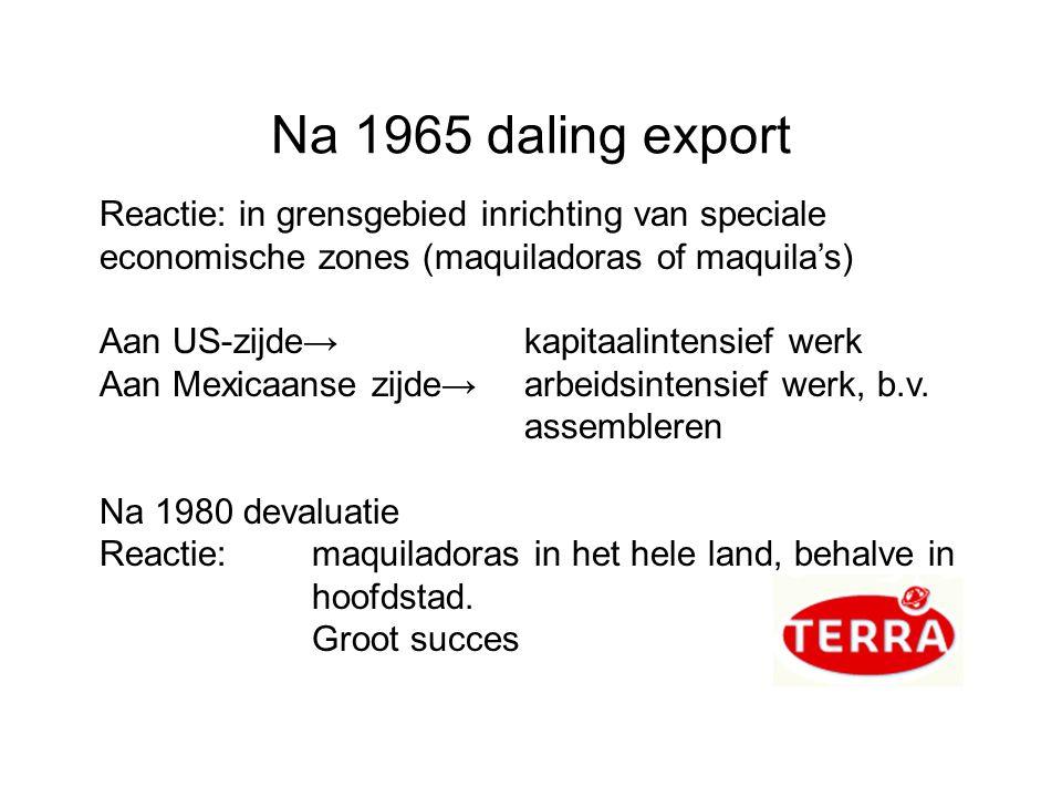 Na 1965 daling export Reactie: in grensgebied inrichting van speciale economische zones (maquiladoras of maquila's) Aan US-zijde→ kapitaalintensief werk Aan Mexicaanse zijde→ arbeidsintensief werk, b.v.