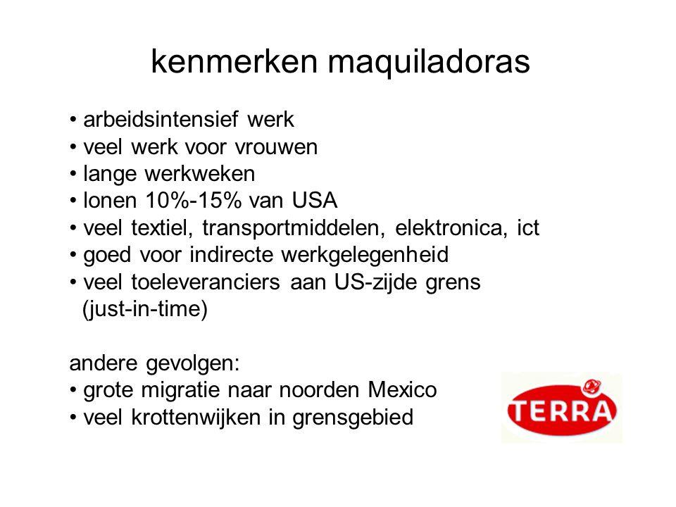 kenmerken maquiladoras arbeidsintensief werk veel werk voor vrouwen lange werkweken lonen 10%-15% van USA veel textiel, transportmiddelen, elektronica, ict goed voor indirecte werkgelegenheid veel toeleveranciers aan US-zijde grens (just-in-time) andere gevolgen: grote migratie naar noorden Mexico veel krottenwijken in grensgebied