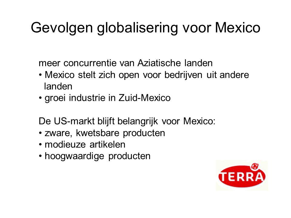 Gevolgen globalisering voor Mexico meer concurrentie van Aziatische landen Mexico stelt zich open voor bedrijven uit andere landen groei industrie in Zuid-Mexico De US-markt blijft belangrijk voor Mexico: zware, kwetsbare producten modieuze artikelen hoogwaardige producten