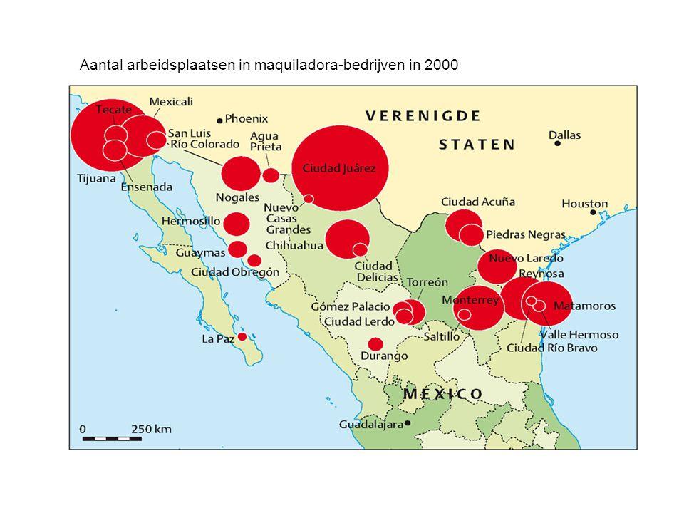 Aantal banen in maquilabedrijven en de gemiddelde beloning per uur