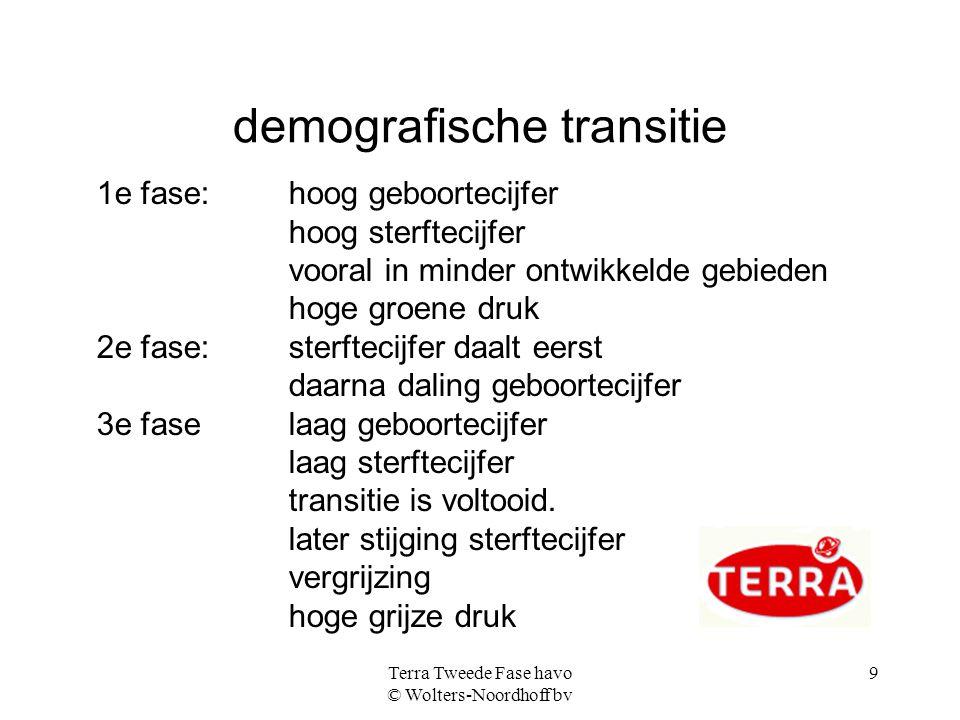Terra Tweede Fase havo © Wolters-Noordhoff bv 9 demografische transitie 1e fase: hoog geboortecijfer hoog sterftecijfer vooral in minder ontwikkelde g