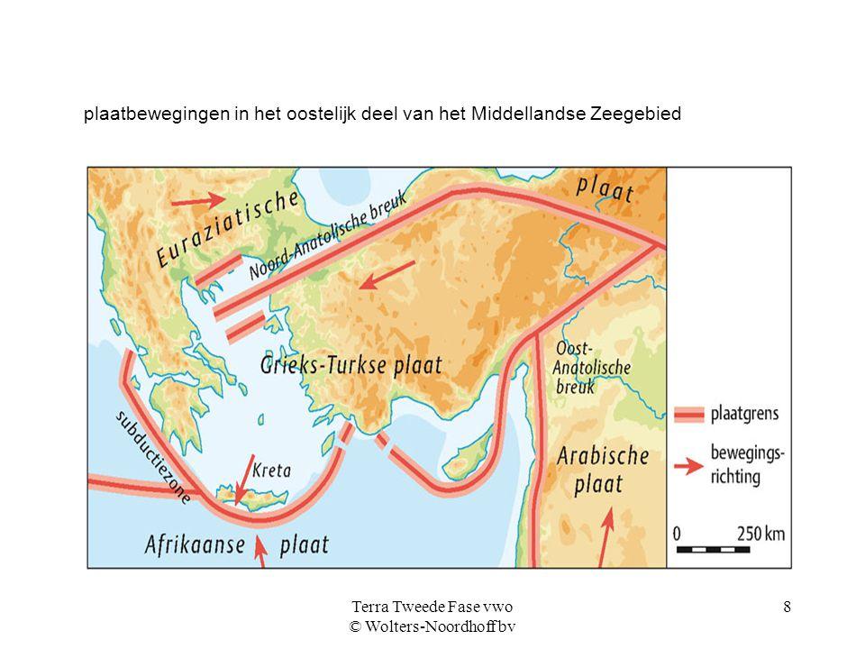 Terra Tweede Fase vwo © Wolters-Noordhoff bv 8 plaatbewegingen in het oostelijk deel van het Middellandse Zeegebied