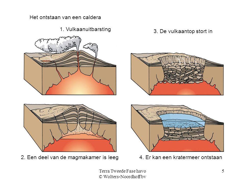 Terra Tweede Fase havo © Wolters-Noordhoff bv 5 1. Vulkaanuitbarsting 2. Een deel van de magmakamer is leeg 3. De vulkaantop stort in 4. Er kan een kr