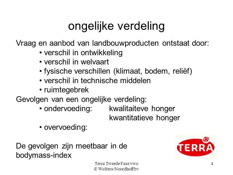 Terra Tweede Fase vwo © Wolters-Noordhoff bv 4 ongelijke verdeling Vraag en aanbod van landbouwproducten ontstaat door: verschil in ontwikkeling versc