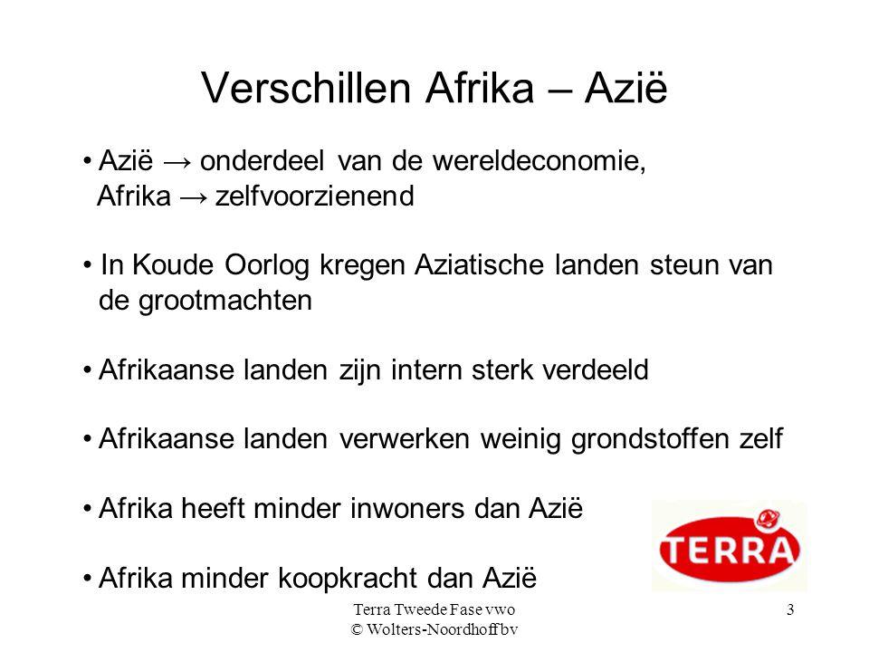 Terra Tweede Fase vwo © Wolters-Noordhoff bv 4 productie van landbouwgewassen in Afrika ten zuiden van de Sahara (1961 – 2000)