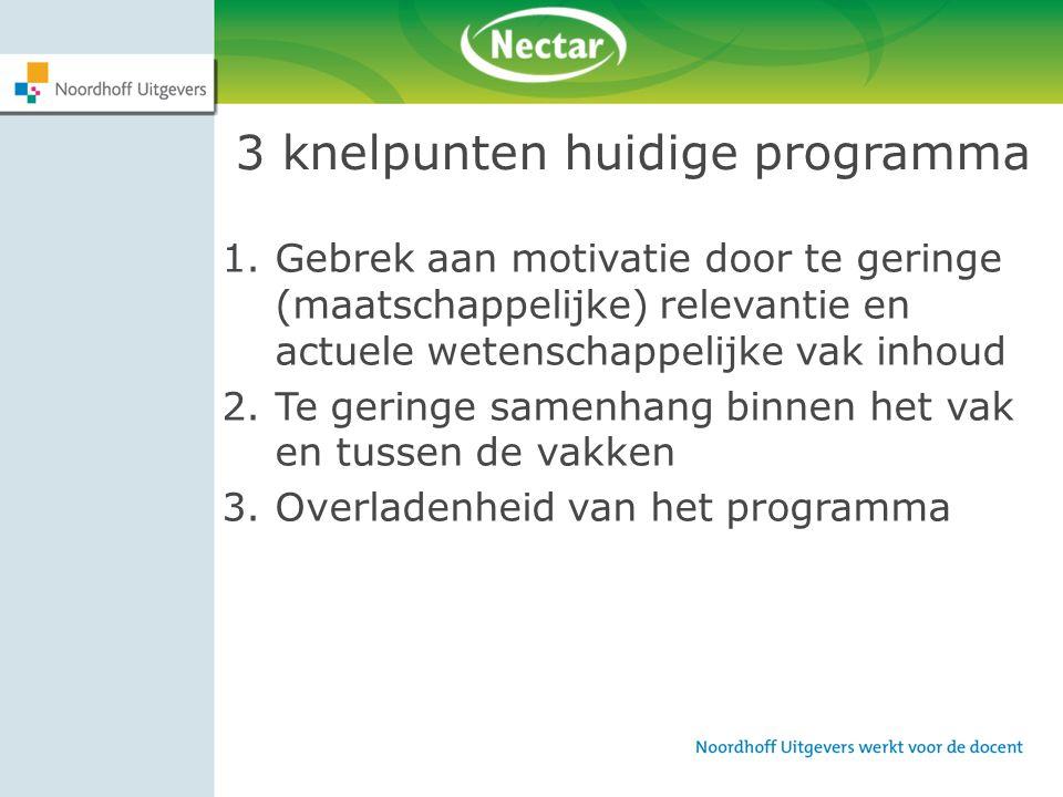 3 knelpunten huidige programma 1.Gebrek aan motivatie door te geringe (maatschappelijke) relevantie en actuele wetenschappelijke vak inhoud 2.Te gerin
