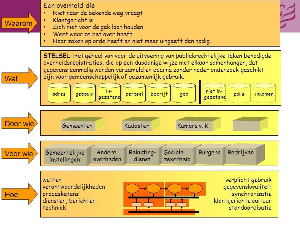 3 - 10 STELSEL: Het geheel van voor de uitvoering van publiekrechtelijke taken benodigde overheidsregistraties, die op een dusdanige wijze met elkaar
