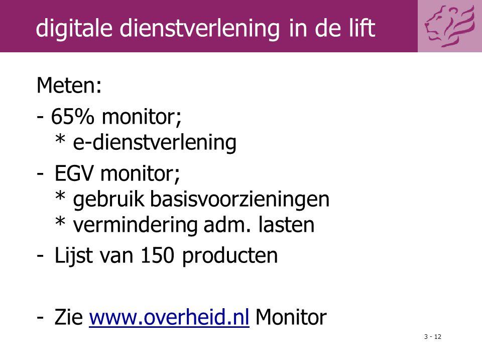 3 - 12 digitale dienstverlening in de lift Meten: - 65% monitor; * e-dienstverlening -EGV monitor; * gebruik basisvoorzieningen * vermindering adm. la