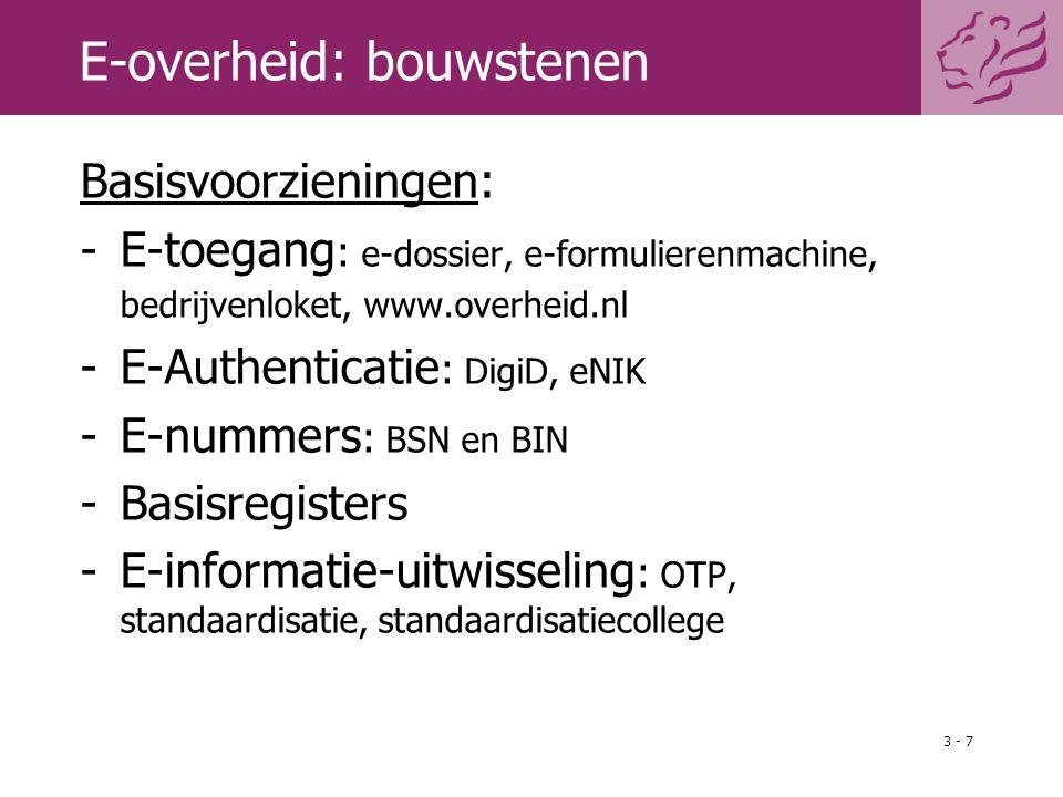 3 - 7 E-overheid: bouwstenen Basisvoorzieningen: -E-toegang : e-dossier, e-formulierenmachine, bedrijvenloket, www.overheid.nl -E-Authenticatie : Digi