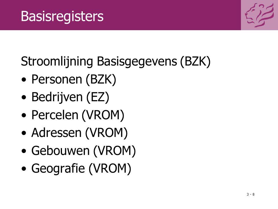 3 - 8 Basisregisters Stroomlijning Basisgegevens (BZK) Personen (BZK) Bedrijven (EZ) Percelen (VROM) Adressen (VROM) Gebouwen (VROM) Geografie (VROM)