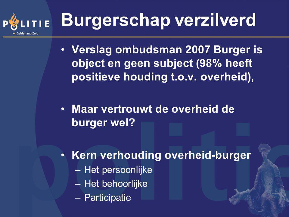 Burgerschap verzilverd Verslag ombudsman 2007 Burger is object en geen subject (98% heeft positieve houding t.o.v. overheid), Maar vertrouwt de overhe