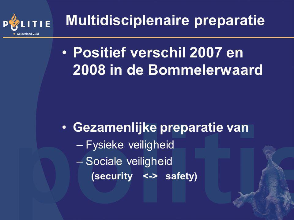 Multidisciplenaire preparatie Positief verschil 2007 en 2008 in de Bommelerwaard Gezamenlijke preparatie van –Fysieke veiligheid –Sociale veiligheid (
