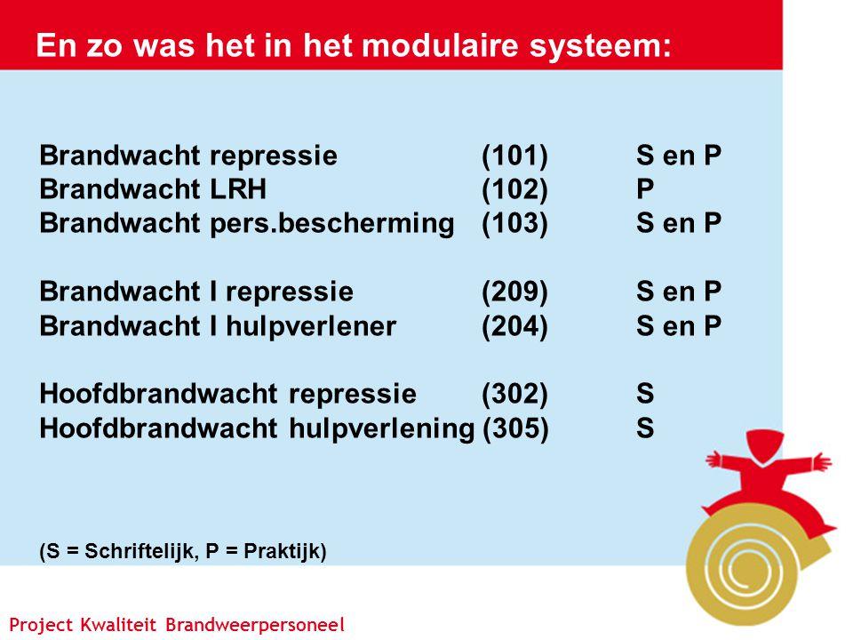 Project Kwaliteit Brandweerpersoneel Pagina 4 Project Kwaliteit Brandweerpersoneel Brandwacht repressie (101)S en P Brandwacht LRH (102)P Brandwacht pers.bescherming (103)S en P Brandwacht I repressie (209)S en P Brandwacht I hulpverlener (204)S en P Hoofdbrandwacht repressie (302)S Hoofdbrandwacht hulpverlening (305)S (S = Schriftelijk, P = Praktijk) En zo was het in het modulaire systeem: