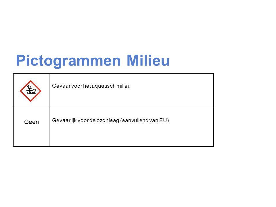 Pictogrammen Milieu Gevaar voor het aquatisch milieu Geen Gevaarlijk voor de ozonlaag (aanvullend van EU)