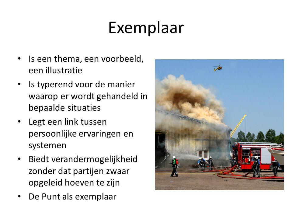 Exemplaar Is een thema, een voorbeeld, een illustratie Is typerend voor de manier waarop er wordt gehandeld in bepaalde situaties Legt een link tussen