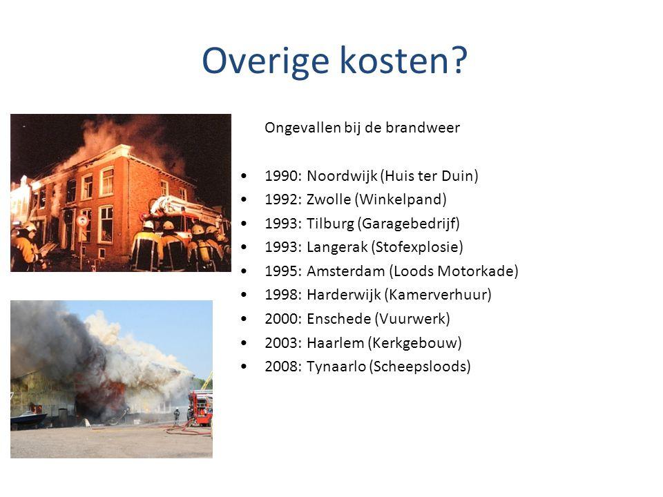Overige kosten? Ongevallen bij de brandweer 1990: Noordwijk (Huis ter Duin) 1992: Zwolle (Winkelpand) 1993: Tilburg (Garagebedrijf) 1993: Langerak (St