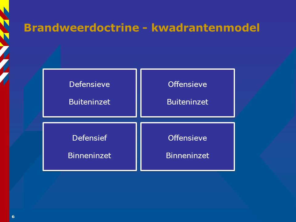 6 Brandweerdoctrine - kwadrantenmodel Defensief Binneninzet Defensief Binneninzet Offensieve Buiteninzet Offensieve Buiteninzet Defensieve Buiteninzet Defensieve Buiteninzet Offensieve Binneninzet Offensieve Binneninzet