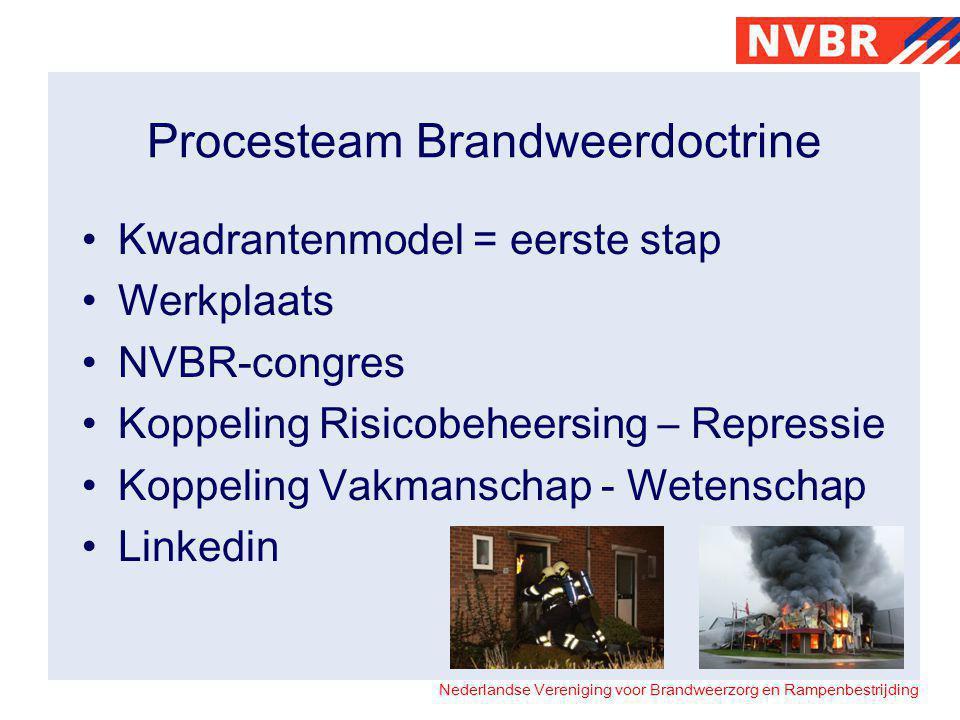 Nederlandse Vereniging voor Brandweerzorg en Rampenbestrijding Procesteam Brandweerdoctrine Kwadrantenmodel = eerste stap Werkplaats NVBR-congres Koppeling Risicobeheersing – Repressie Koppeling Vakmanschap - Wetenschap Linkedin