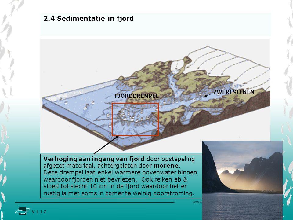 V L I Z www.vliz.be Zeelessen Verhoging aan ingang van fjord door opstapeling afgezet materiaal, achtergelaten door morene. Deze drempel laat enkel wa