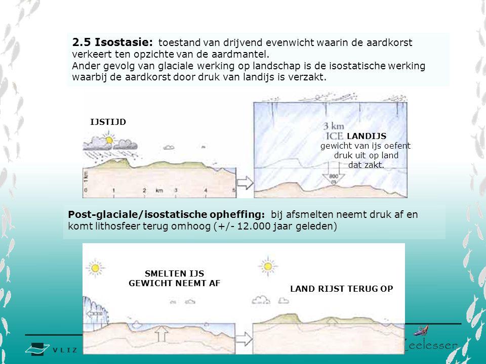 V L I Z www.vliz.be Zeelessen 2.5 Isostasie: toestand van drijvend evenwicht waarin de aardkorst verkeert ten opzichte van de aardmantel. Ander gevolg