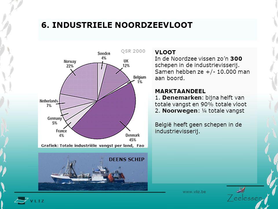 V L I Z www.vliz.be Zeelessen 6. INDUSTRIELE NOORDZEEVLOOT VLOOT In de Noordzee vissen zo'n 300 schepen in de industrievisserij. Samen hebben ze +/- 1