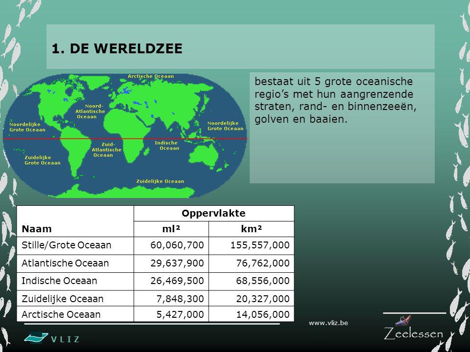 V L I Z www.vliz.be Zeelessen bestaat uit 5 grote oceanische regio's met hun aangrenzende straten, rand- en binnenzeeën, golven en baaien. 1. DE WEREL