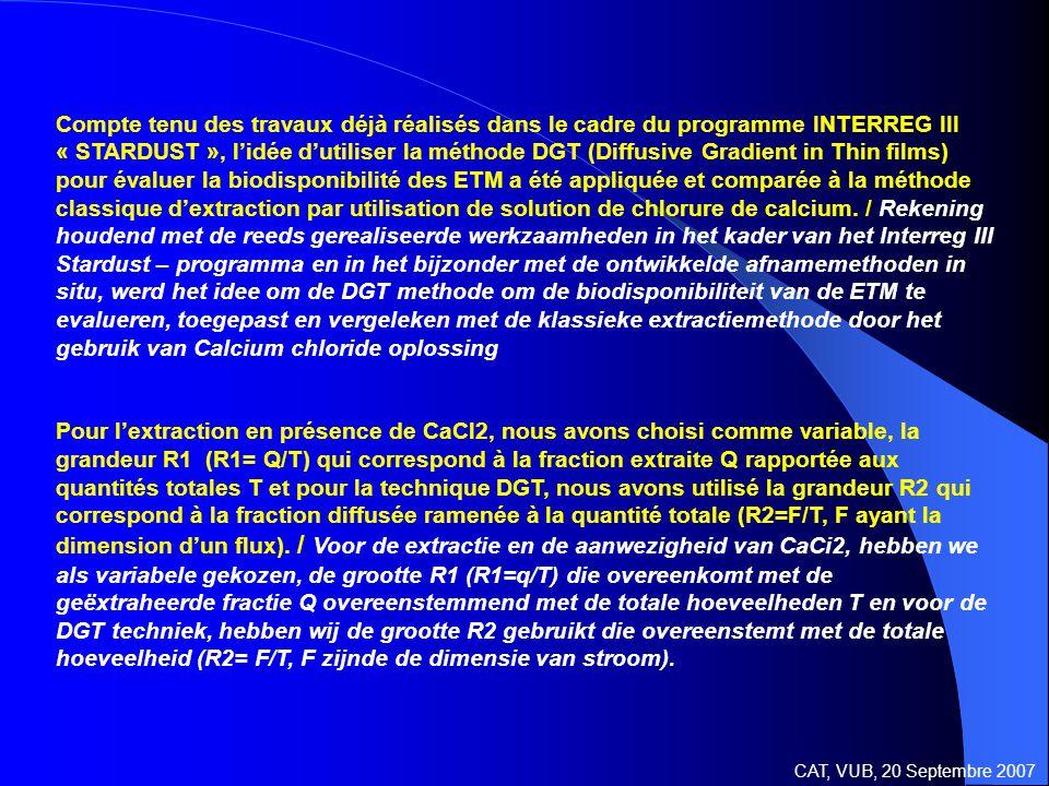Compte tenu des travaux déjà réalisés dans le cadre du programme INTERREG III « STARDUST », l'idée d'utiliser la méthode DGT (Diffusive Gradient in Th